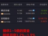 深圳南山配资平台:股票配资就要人性化,配资客户服务至上