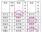 赵老师书法班、 书法考级培训班