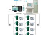 空壓機在線監控系統可定制