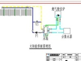 太阳能节能采暖、太阳能房屋节能装置(图)