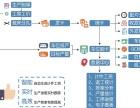 合肥电子工票系统服装生产管理系统制衣厂管理软件