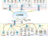 内网安全,内网安全信誉可靠的内网信息安全