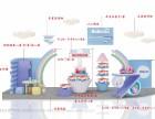 提供徐州周边企业门头 PVC字设计制作服务