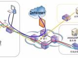 网络维护综合布线安防监控IT外包系统集成电脑组装弱电工程