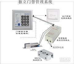 上海专业GMT地弹簧安装维修62706578