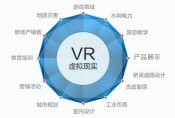青岛专业的虚拟现实到哪买淄博VR虚拟现实经销商