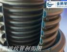 河南内肋管 内肋增强聚乙烯螺旋波纹管特点 金鹏管业