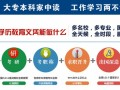 2017年河南洛阳哪里可以报成人学历?强明教育