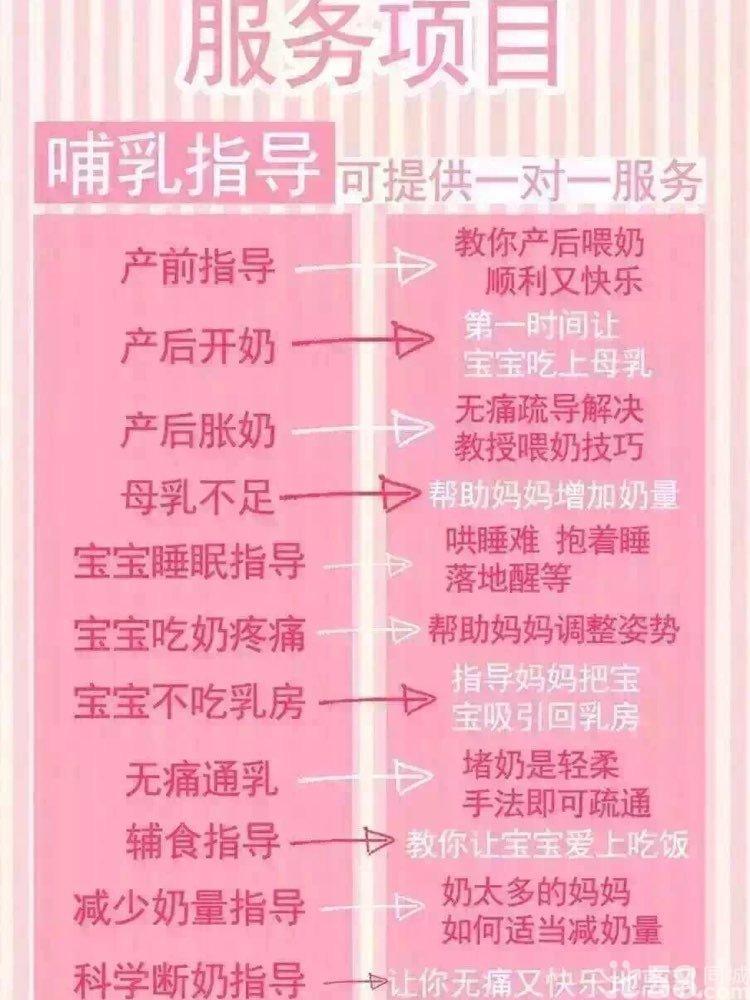 顺德催奶师,禅城催奶师,南海通乳师,高明催乳师,三水催奶师