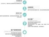 上海代运营公司代运营公司杭州铸淘网络科技有限公司