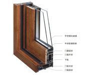 铝木门窗-吊门批发