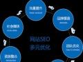 网站优化,关键词优化,网站推广,网站百度排名
