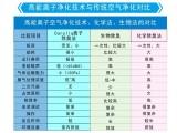 北京京澜除臭杀菌净化机除异味除菌设备空气消毒机养猪场宠物店