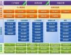 批发商代理商管理系统定制开发APP