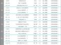 东莞最好又最便宜的商学院-香港亚洲商学院