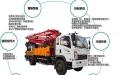 广西河池31米36米水泥泵车几多钱一台