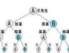 金华会员系统报单系统开发