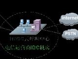 企业电话营销系统专注于电话营销系统等领域