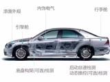 武汉新车二手车检测鉴定评估服务