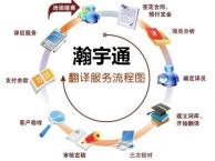 财经翻译 标书翻译 签证材料翻译 论文翻译 会议翻译