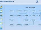 模具管理软件系统之云计算服务平台MES—