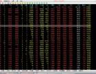 国际期货软件建设,国内期货软件定制开发!