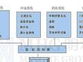 衢州承接光纤熔接测试机,抢修