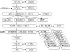 机械加工类企业的ERP管理软件