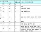 青州较便宜的国际快递服务