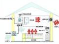 广州杰泰新风系统全热交换器有什么功能?