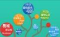 武汉搜索引擎优化、关键词排名优化、易城网科专业网站