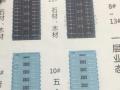 巨泰地产新房免佣金均价8000/平米首付十来万/套
