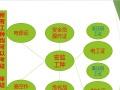2017南宁电焊证-电工证-制冷证-登高证办理流程