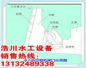浩川水工专业供应下卧式水力翻板闸门-下卧式水力翻板闸门用途