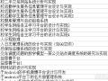南阳弘森科技—高校毕业设计培训班