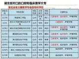 北京高中毕业几年了可以就读医学类大学吗