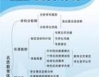 徐州文沃市场附近高中化学辅导班