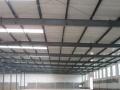 唐山古冶区专业厂房平台搭建商场超市店铺底商钢结构隔层