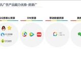 武汉线上广告怎么投放,资深业务经理带你飞