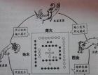 看风水/风水/住宅风水/别墅风水楼盘风水/南京风水