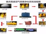 重庆霞诺沼气设备处理系统图