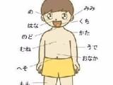苏州日语培训 跨塘日语培训唯亭日语培训新班开课
