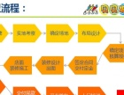 【加盟】贝贝城儿童体验馆 职业体验+DIY