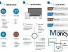 商标专利申请困难专业快速的平台服务,企连帮助您