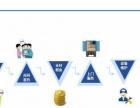 新春钜惠电脑租赁 打印机 苹果一体机低至80元/月