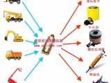 液压工具液压增压器工程超高压泵站