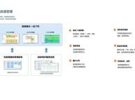 济南软件开发软件定制服务智慧园区系统
