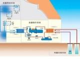 美国特灵HWWD地源热泵热水机组控制介绍