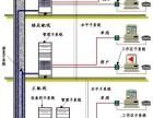 专业弱电,专业弱电工程,专业弱电工程施工,监控网络等