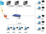 电子会议室桌面虚拟化应用